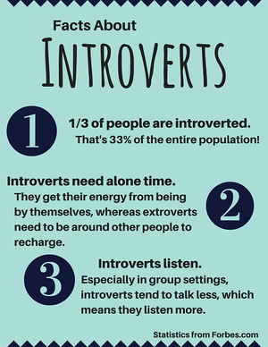 Facts-About-introverts
